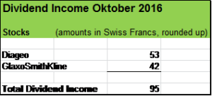 dividend-income-october-2016