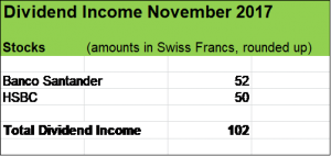 November Dividends and Tax Refunds | My Financial Shape